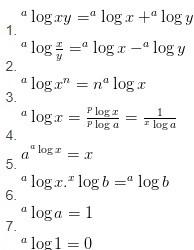11++ Contoh Soal Materi Logaritma - Kumpulan Contoh Soal