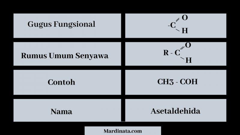 Gugus Fungsi Senyawa